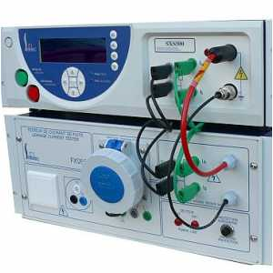 Testiranje električne varnosti